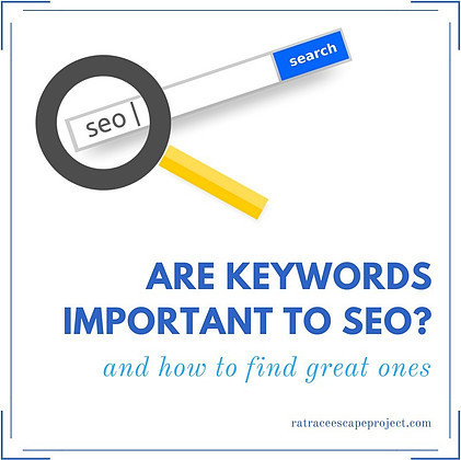 Are keywords important to SEO graphic