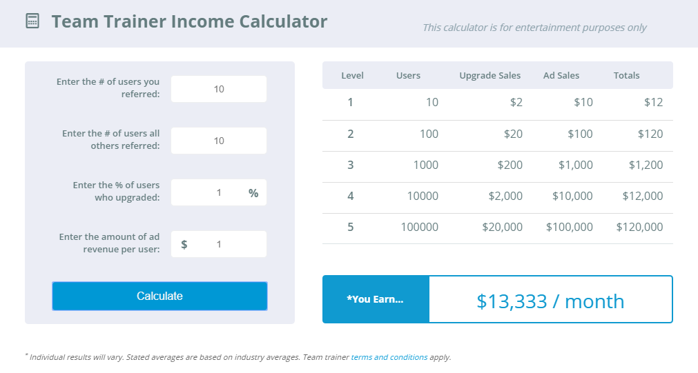 webtalk.co calculator results