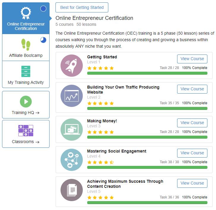 Online Entrepreneur Certification Lessons