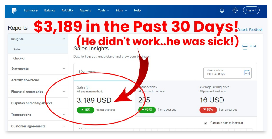 30 Day Income from The Big Five