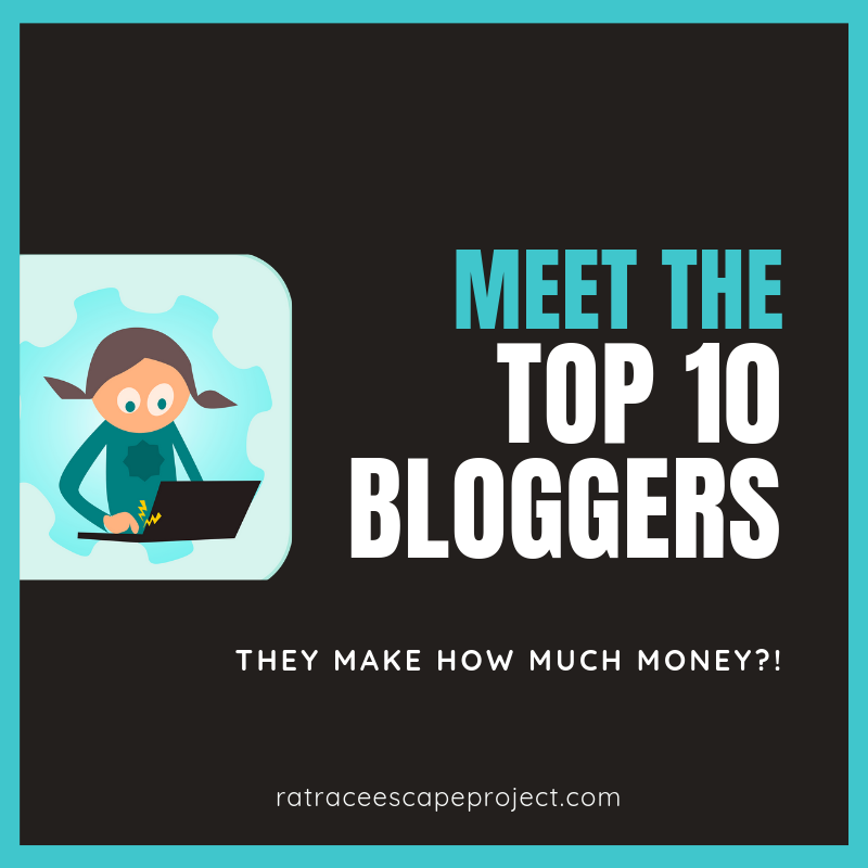 Meet the top 10 bloggers