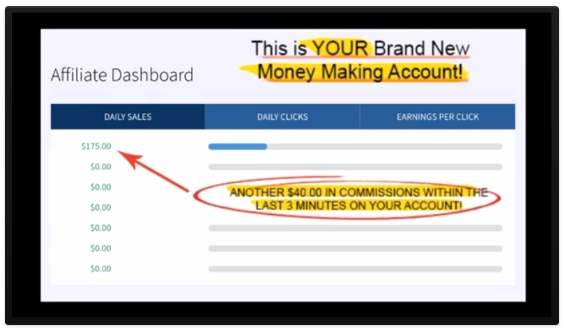 My Online Business Your Account