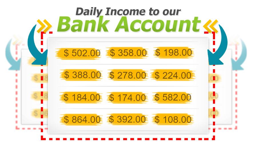 2 Day Profits Daily Income